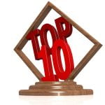 Advice Top 10 for 2015