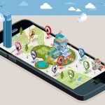 Crucial Mobile Marketing Strategies