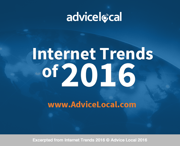 2016 Internet Trends Report