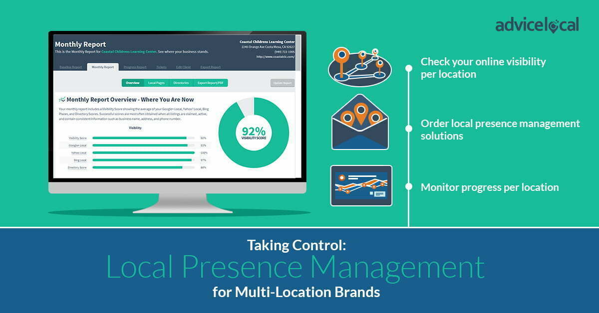 Local Presence Management for Multi-Location Brands