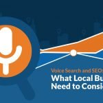 Voice Search and Local Businesses