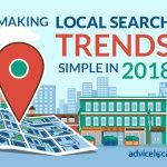 Making Local Search Trends Simple in 2018 Infographic