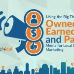 Using the Big Three: Owned, Earned and Paid Media for Local Business Marketing